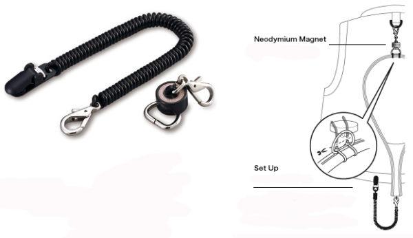C&F Magnetisk håvutløser