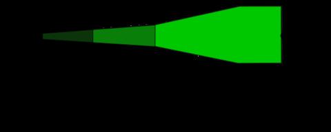 Nextcast SalarFinder 40 Singlepiece