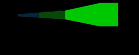Nextcast SalarFinder 45 Singlepiece